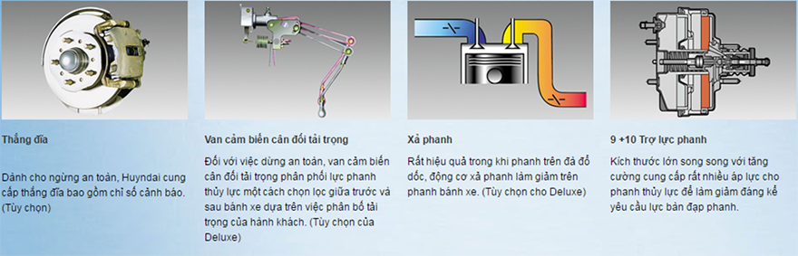 thong-so-tong-quat-xe-hyundai-county-12