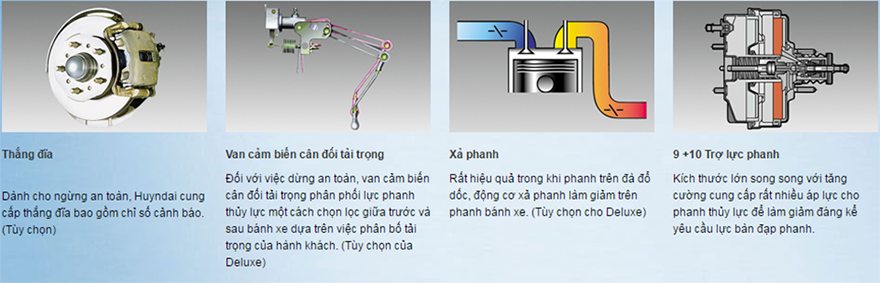 thong-so-tong-quat-xe-hyundai-county-xl_08